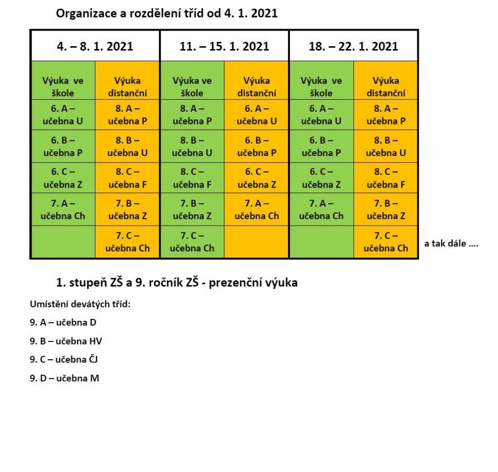 Organizace výuky od 4.1.2021